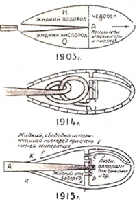 evolution in Tsiolkovsky's depiction of a workable rocket engine